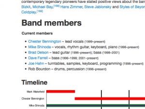 Band section in the mash-up