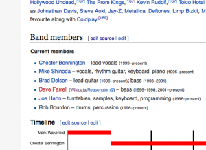 Band section on Wikipedia